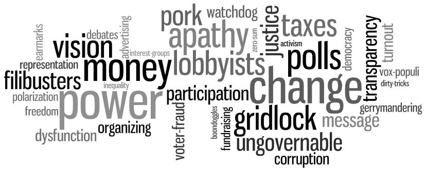 Politikkens verden er allerede proppfull av ord med ulikt meningsinnhold. I dette innlegget presenteres enda et uttrykk – komplementarismen.